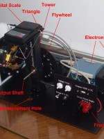 Smart Lab Engine